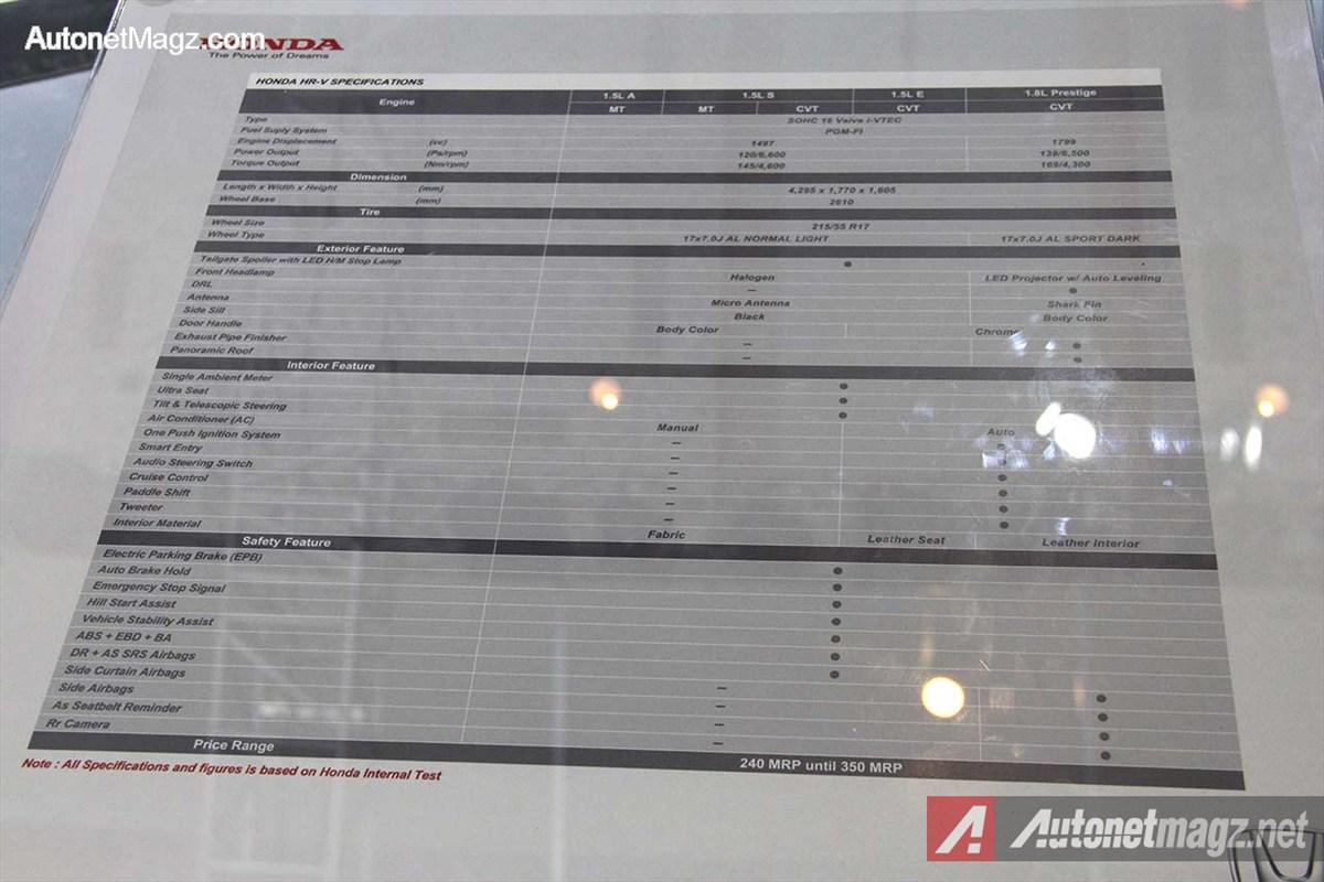 Tipe-dan-Spesifikasi-Honda-HR-V-Indonesia.jpg